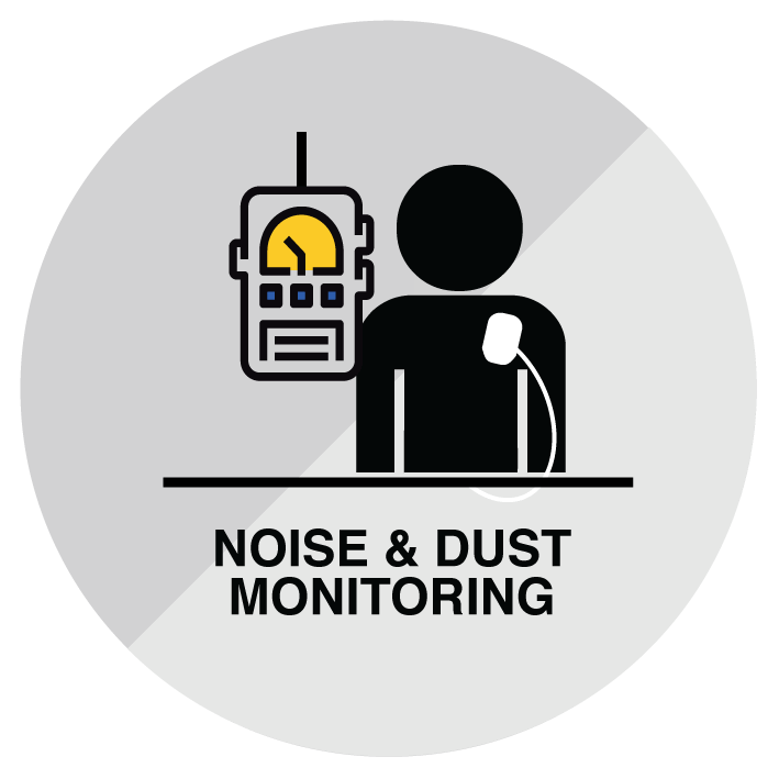action-ohs-consulting-noise-dust-monitoring
