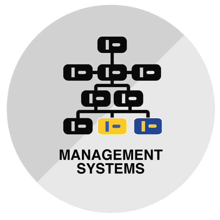 action-ohs-consulting-safety-management-system