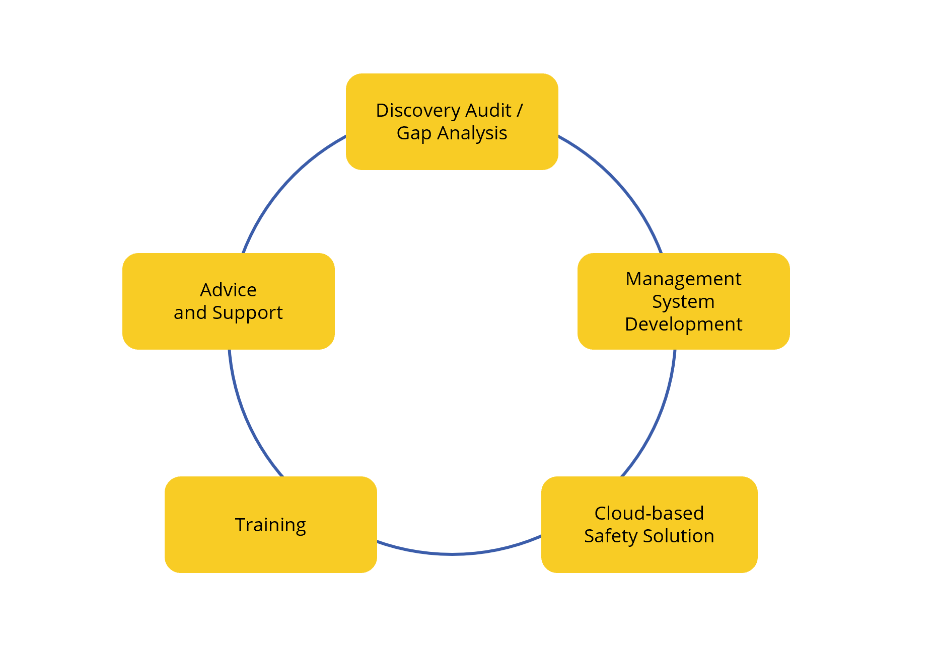 consulting-package-diagram